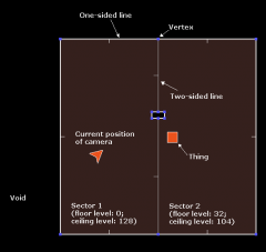 Doom rendering engine - The Doom Wiki at DoomWiki org